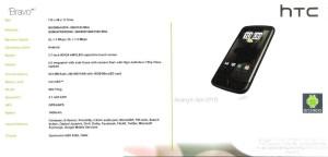 HTC Bravo Specs