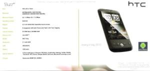 HTC Buzz Specs
