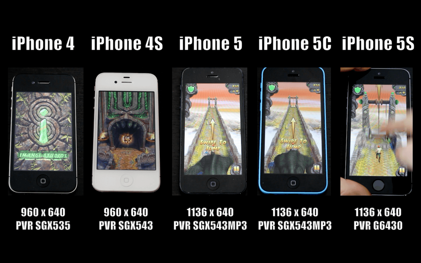 All The IPhones Running IOS 7 Speed Comparison