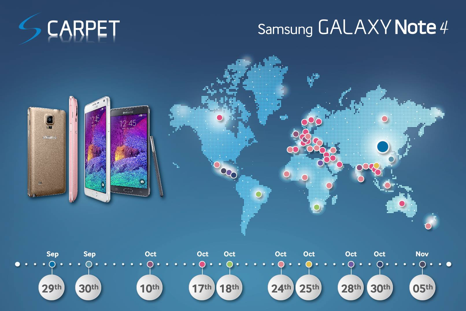How to Root the Samsung Galaxy Note 4 (Asia Pacific)