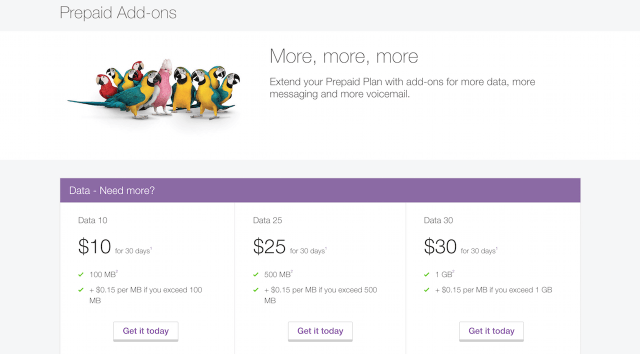 Telus Prepaid Internet Plans
