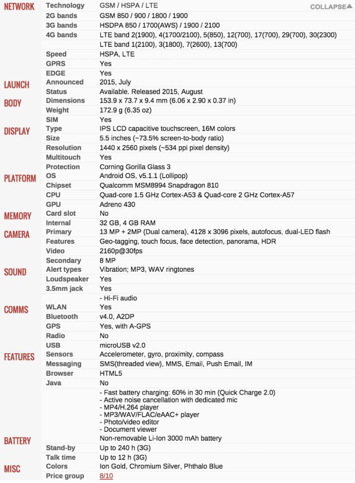 ZTE Axon Pro Specs