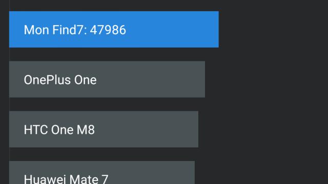UNOFFICIAL CyanogenMod 12.1 ROM
