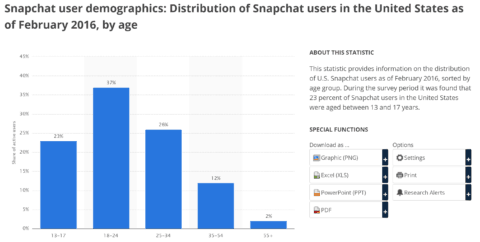 Snapchat Demo