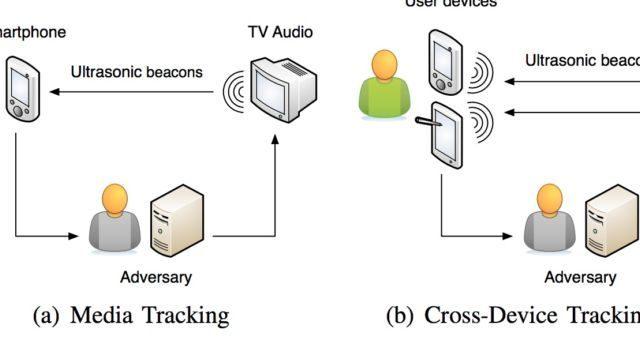 Ultrasonic Beacon
