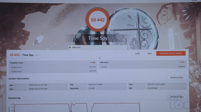 TimeSpy Score