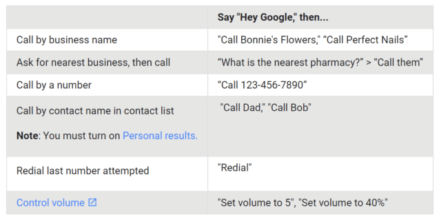Google Calling Commands
