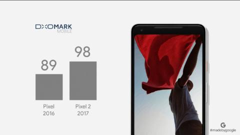 Pixel 2 DXOMark