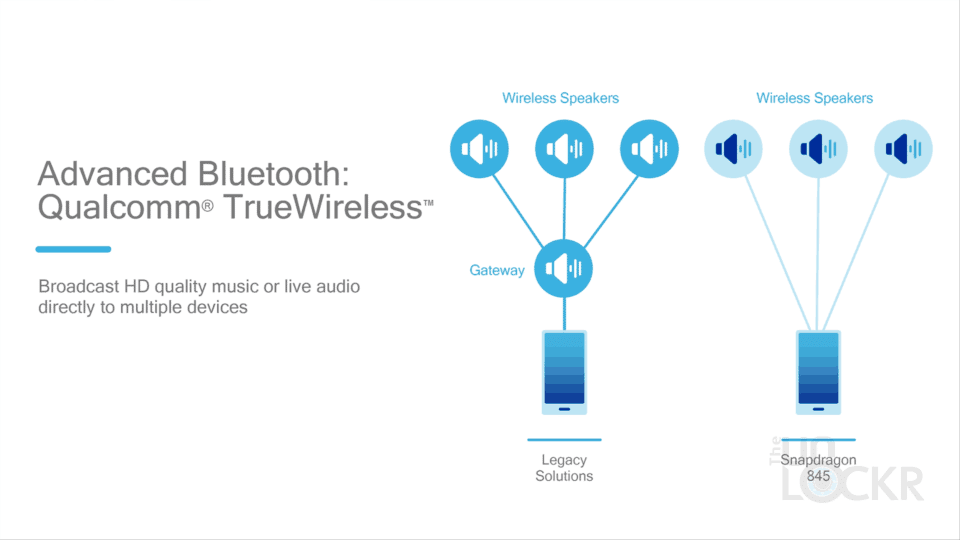 Advanced Bluetooth
