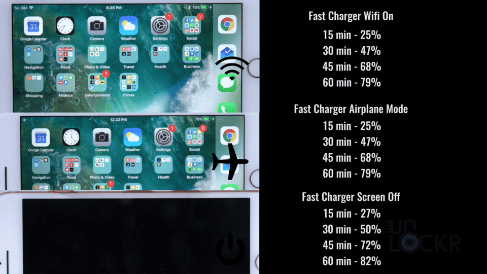 Charging Results Comparison
