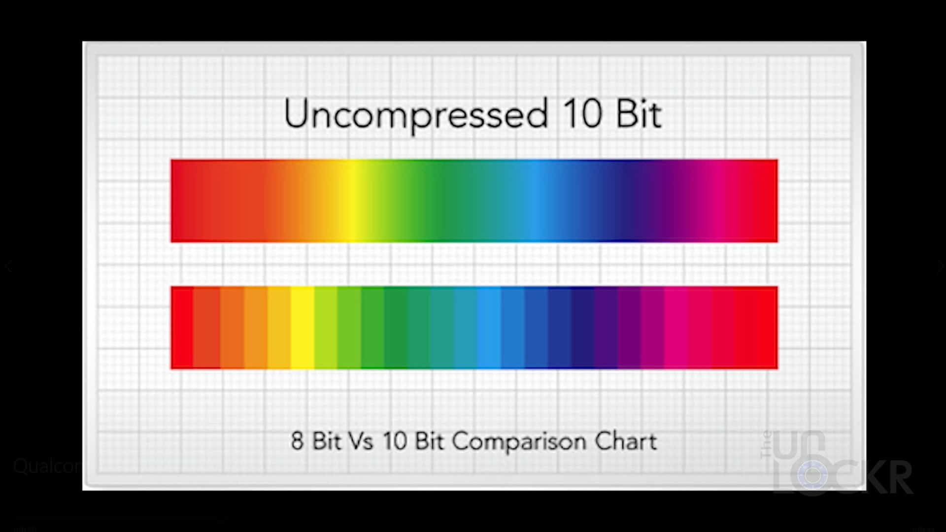 10 bit color