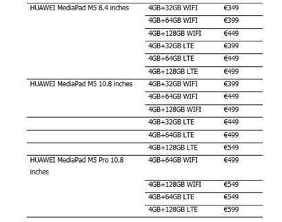 MediaPad M5 Pricing