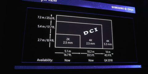 Onyx Screen Sizes