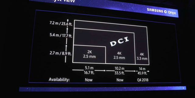 Onyx Screen Sizes