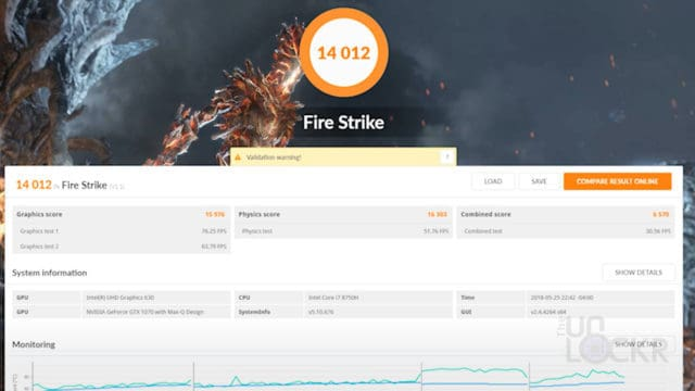 Fire Storm Score