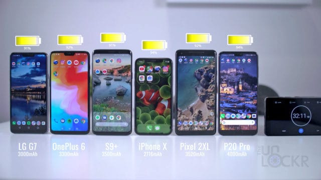 P20 Pro Battery Test Featured