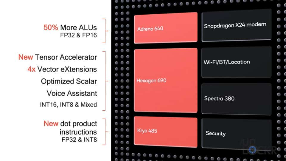 Snapdragon 855 Architecture