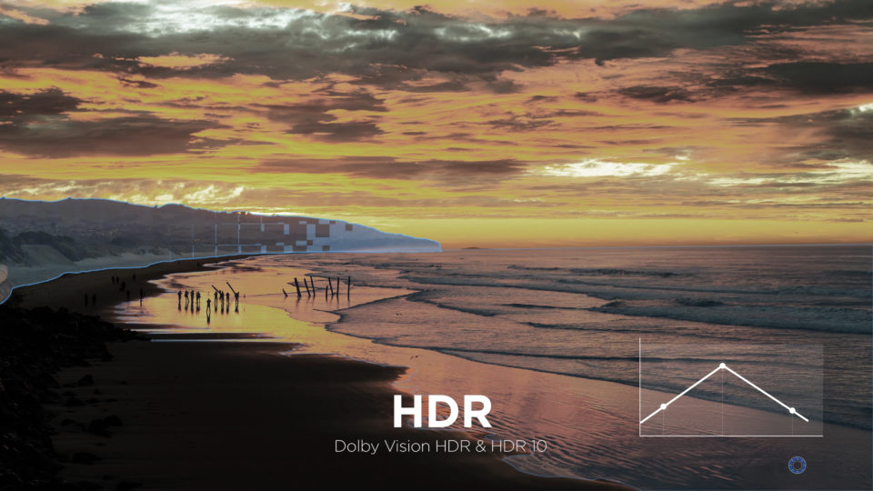 HDR10 and Dolby Vision HDR